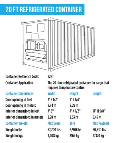 Jual kontainer pendingin 20 feet