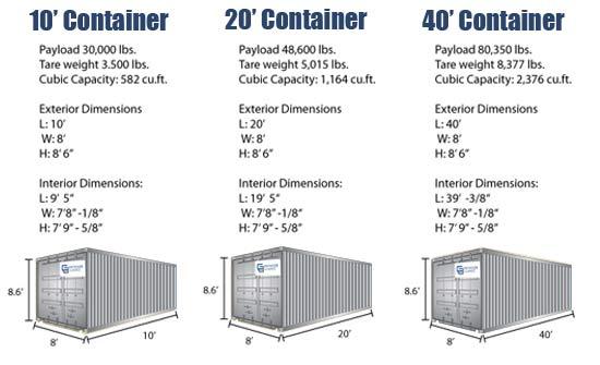 Sewa kontainer jakarta timur